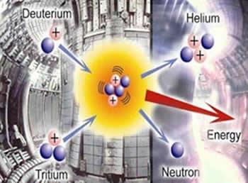 حوزه عملکرد مهندسی هسته ای